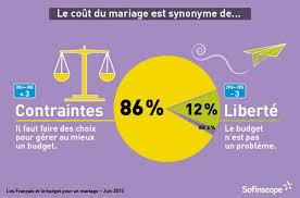 prix moyen mariage le budget moyen d un mariage en en 2015