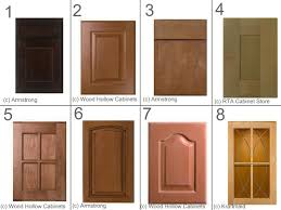 Types Of Kitchen Cabinet Doors Types For Kitchen Cabinets 28 Images Types Kitchen Kitchen Wall
