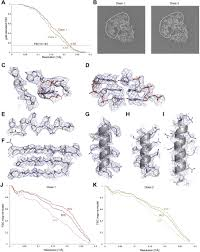 ribosome structures to near atomic resolution from thirty thousand