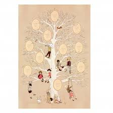 gifts our of the best family tree poster