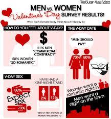 valentines for men s day men vs women cowboys