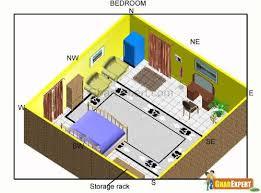 Home Design For Rectangular Plot Vastu Shastra Principles Of Vastu Shastra Vastu Directions