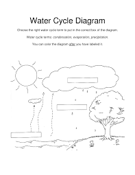 Water Cycle Worksheet Pdf Water Cycle For Coloring Page Coloring Home