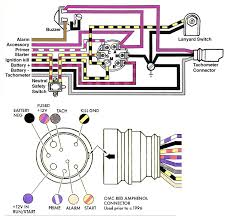 volvo penta ignition switch wiring diagram ford f wiring diagrams
