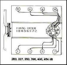 chevrolet 454 valve adjustment