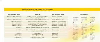 pendaftaran tutorial online ut kalender akademik program pendidikan berkelanjutan universitas terbuka
