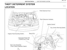 lexus rx300 battery replacement door lock issues on 1999 rx300 help needed clublexus lexus