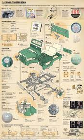 jeep bed plans pdf 41 best m151 images on pinterest jeep stuff jeep willys and jeeps