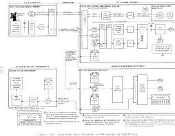 As Built Floor Plans Mars Viking Lander 1 Mission Operations At The University Of