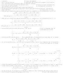 entropy free full text an optimization approach of deriving