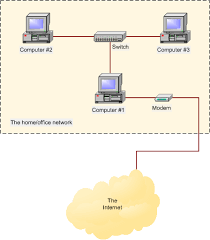 gyre technology how to share a broadband internet connection