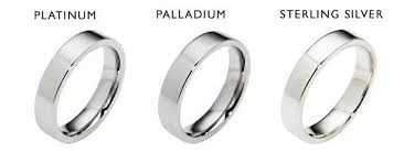 Difference Between Engagement Ring And Wedding Band by Wayne County Public Library U2013 Price Difference Between Palladium