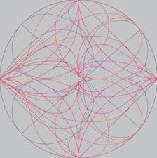 the of sacred geometry