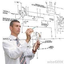 design engineer what does a design engineer do with pictures