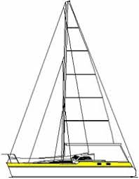 how to build a boat but where exactly should you start