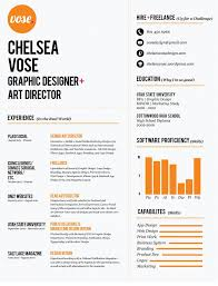 images about Infographics on Pinterest