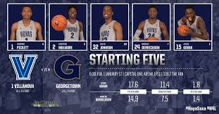 106 7 the fan live georgetown hoyas on twitter starters for tonight s