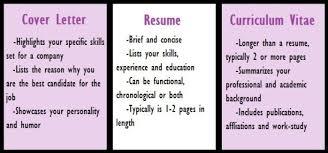Bad Resumes Massage Therapist Bad Resume Examples Massage Bad Resume Sample