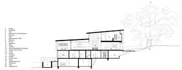 slope house plans creative design solutions implemented in modern house on a slope