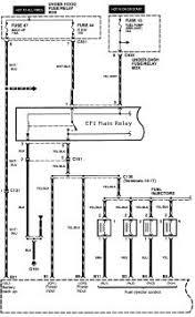 car wiring diagram car wiring diagram 1999 honda civic fuel