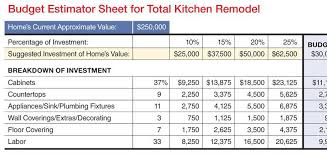 renovations budget template house renovation budget spreadsheet templates franklinfire co