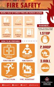 summer fire safety