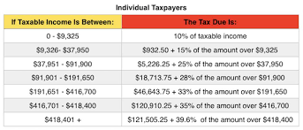 wisconsin withholding tax tables 2017 tax brackets ppgpartners net