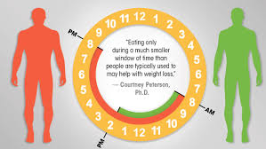 timing of meals may be a factor in losing weight today com
