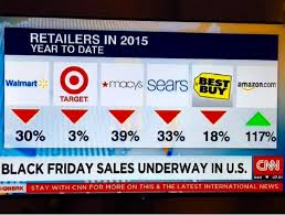 target black friday 2017 sales volume data virtualizer 2015 november