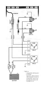 2005 jeep wrangler tj wiring diagram jeep wrangler transmission