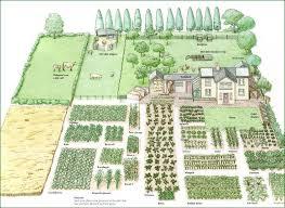Planning A Backyard Garden by Download Backyard Garden Layout Solidaria Garden