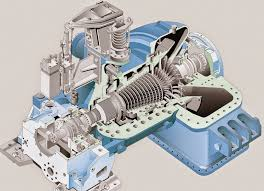spud u0027s blog steam turbine designs