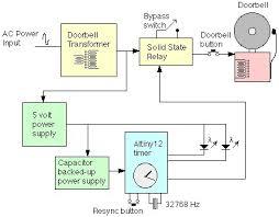 house wiring video in hindi u2013 readingrat net