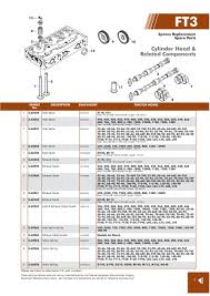 fiat engine page 43 sparex parts lists u0026 diagrams