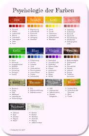 Schlafzimmer Farbe Wirkung Die Besten 25 Farbwirkung Ideen Auf Pinterest Farbverlauf
