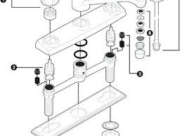 peerless kitchen faucet repair parts peerless kitchen faucet parts diagram kitchen kitchen faucet