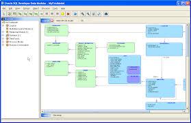 tutorial oracle data modeler what is sql developer