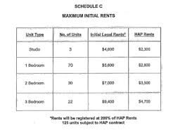 1 Bedroom Section 8 Apartments by 3 Bedroom Section 8 Apartments Brooklyn Ny Picturesection 8
