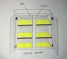 Kitchen Cabinets Carcass by Kitchen Cabinet Wikipedia