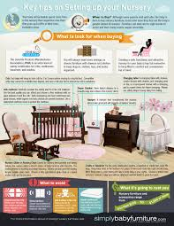 Baby Furniture Warehouse Los Angeles Tips On Setting Up Your Nursery Infographic And What Baby