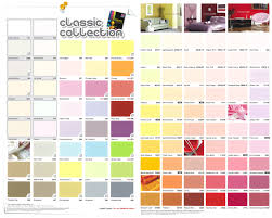 products u0026 specs