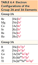 chemistry the central science chapter 6 section 9