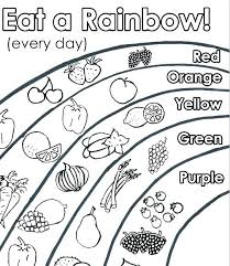 healthy food coloring pages preschool coloring pages food healthy food coloring pages nutrition also foods