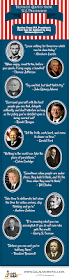 Presidents Of The United States Business Quotes From United States Presidents Infographic