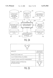 patent us6151582 decision support system for the management of