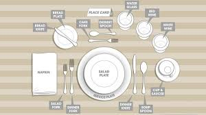 setting the table book impressing career advice dining etiquette 2 understanding table