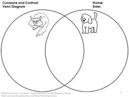 the 25 best venn diagram worksheet ideas on pinterest venn