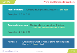 learnhive cbse grade 6 mathematics playing with numbers