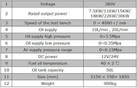 Bosch Diesel Fuel Injection Pump Test Bench Bosch Diesel Fuel Injection Pump Test Bench Car Diagnostic