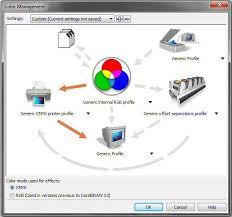 corel draw x5 trial color management problem x3 to x5 help coreldraw graphics suite